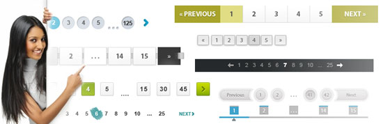 pagination-SEO
